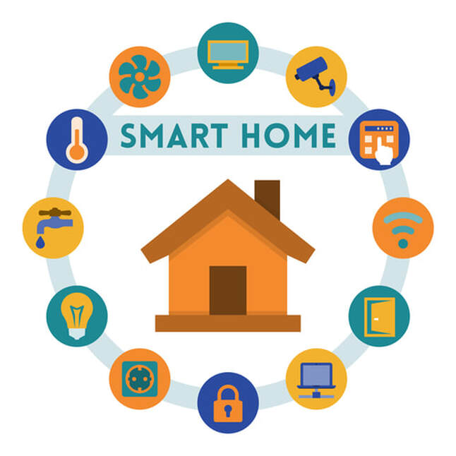 smart home and automation