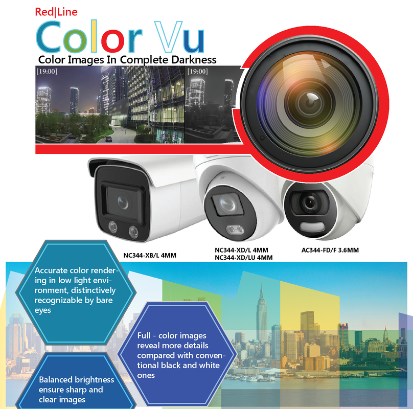 Full Color Security Camera Package