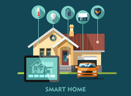 Smart Home Automation Installation For Security Atlanta